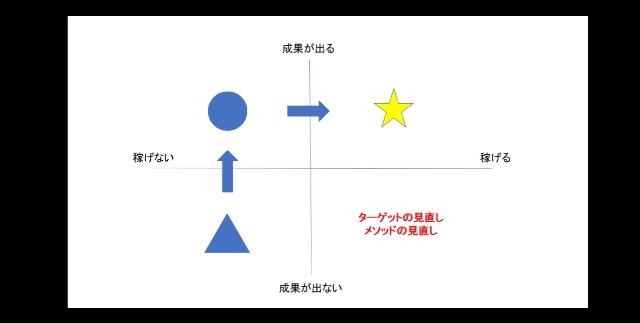 スライド資料03