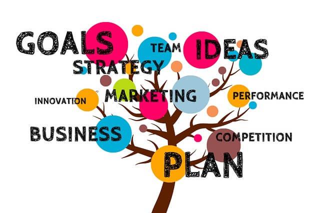 ビジネスプラン及び事業計画書の書き方